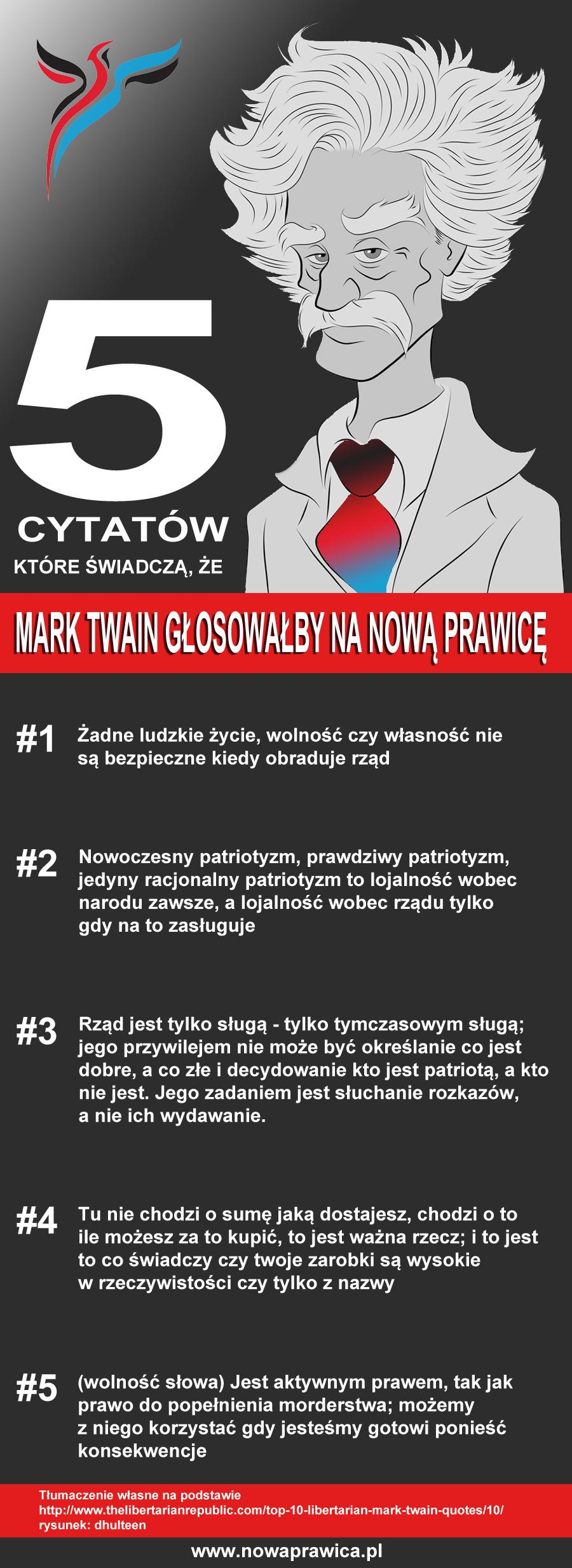 5 cytatów Marka Twaina